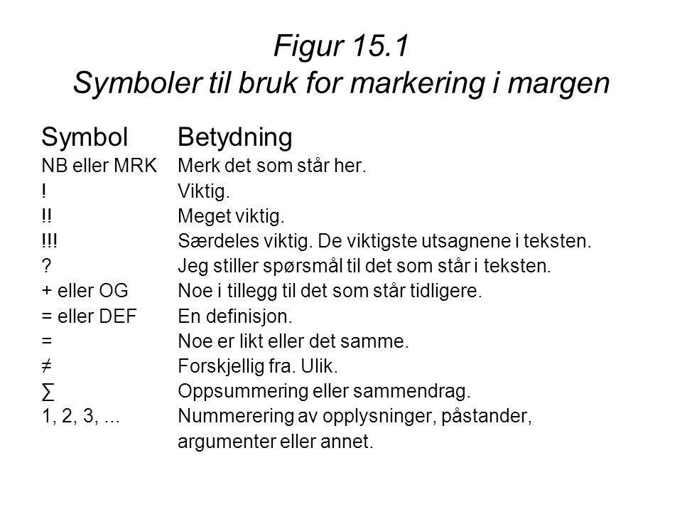 Figur 15.1 Symboler til bruk for markering i margen SymbolBetydning NB eller MRKMerk det som står her. !Viktig. !!Meget viktig. !!!Særdeles viktig. De