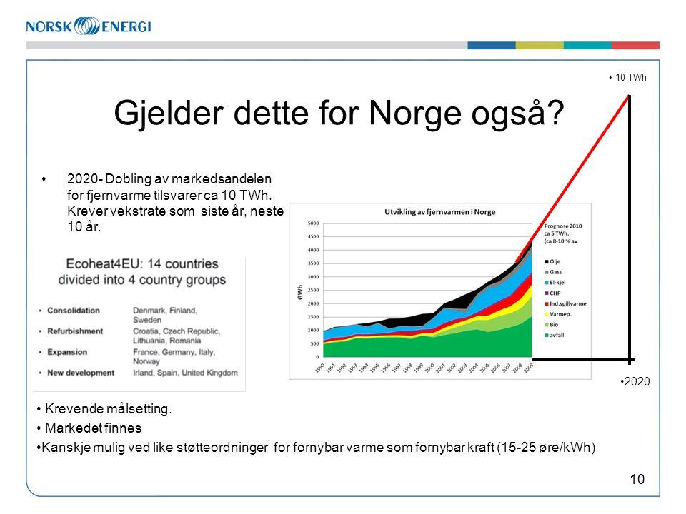 Gjelder dette for Norge også.•2020- Dobling av markedsandelen for fjernvarme tilsvarer ca 10 TWh.
