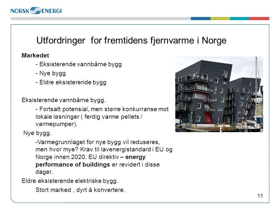 Utfordringer for fremtidens fjernvarme i Norge 11 Markedet - Eksisterende vannbårne bygg - Nye bygg - Eldre eksisterende bygg Eksisterende vannbårne bygg.