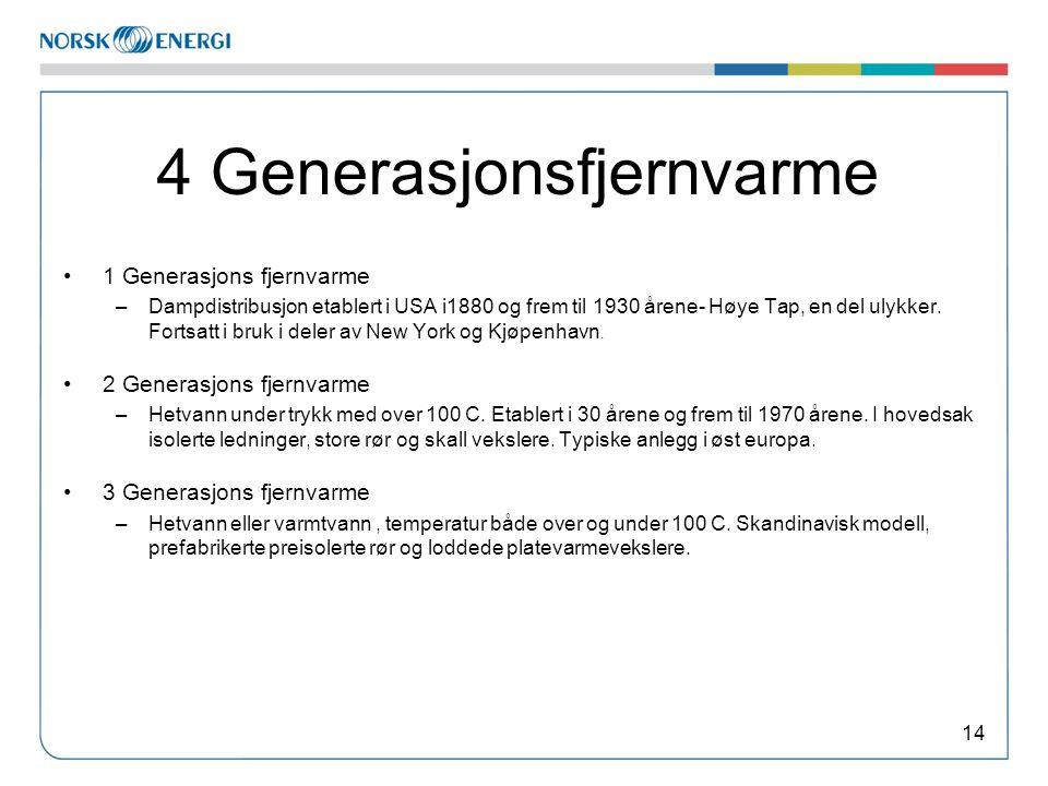 4 Generasjonsfjernvarme •1 Generasjons fjernvarme –Dampdistribusjon etablert i USA i1880 og frem til 1930 årene- Høye Tap, en del ulykker.