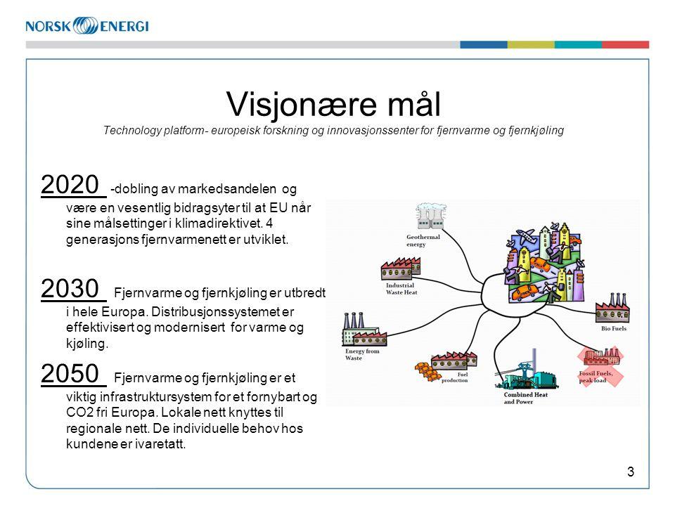 Visjonære mål Technology platform- europeisk forskning og innovasjonssenter for fjernvarme og fjernkjøling 2020 -dobling av markedsandelen og være en vesentlig bidragsyter til at EU når sine målsettinger i klimadirektivet.