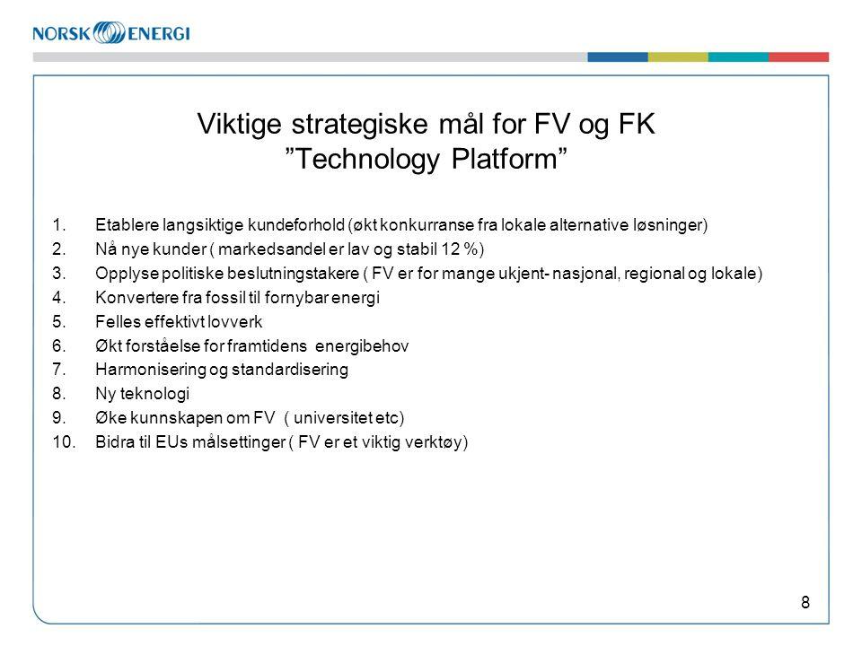 Viktige strategiske mål for FV og FK Technology Platform 8 1.Etablere langsiktige kundeforhold (økt konkurranse fra lokale alternative løsninger) 2.Nå nye kunder ( markedsandel er lav og stabil 12 %) 3.Opplyse politiske beslutningstakere ( FV er for mange ukjent- nasjonal, regional og lokale) 4.Konvertere fra fossil til fornybar energi 5.Felles effektivt lovverk 6.Økt forståelse for framtidens energibehov 7.Harmonisering og standardisering 8.Ny teknologi 9.Øke kunnskapen om FV ( universitet etc) 10.Bidra til EUs målsettinger ( FV er et viktig verktøy)