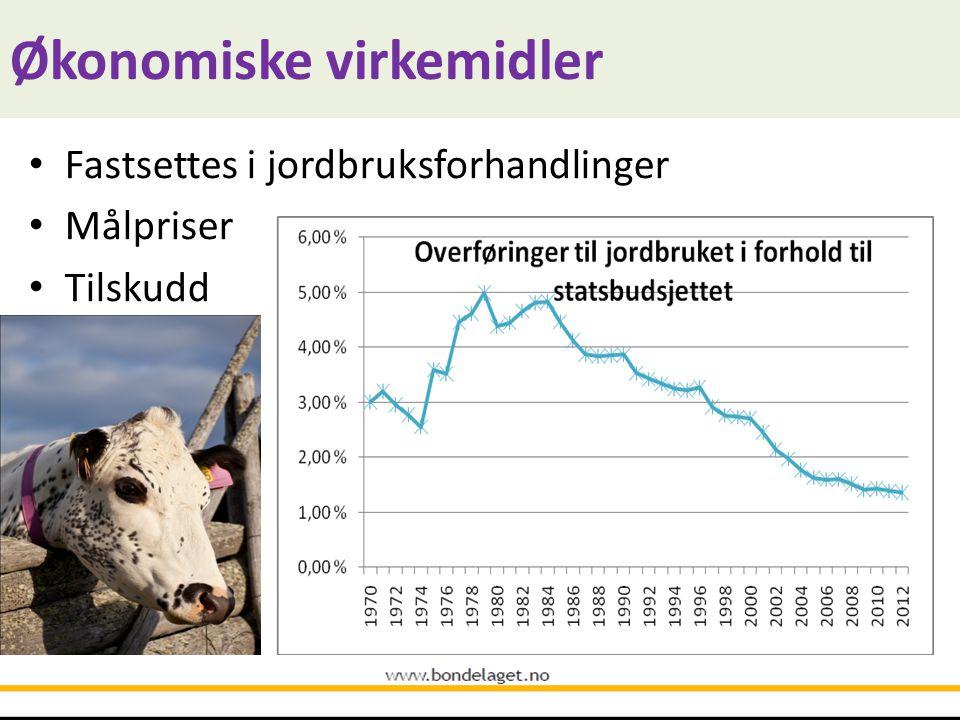 Økonomiske virkemidler • Fastsettes i jordbruksforhandlinger • Målpriser • Tilskudd