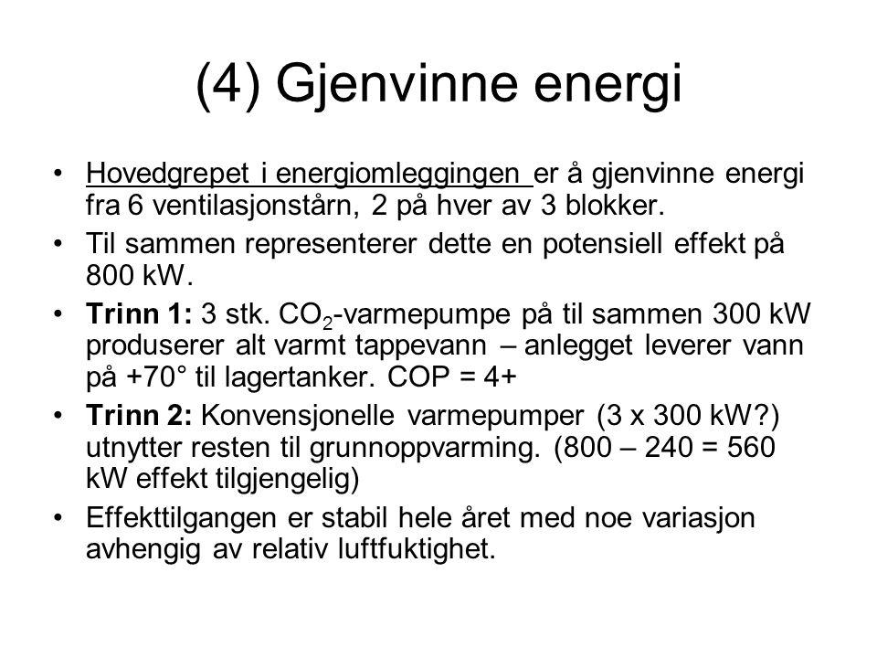 (4) Gjenvinne energi •Hovedgrepet i energiomleggingen er å gjenvinne energi fra 6 ventilasjonstårn, 2 på hver av 3 blokker. •Til sammen representerer