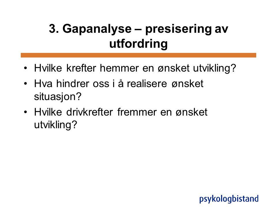 3. Gapanalyse – presisering av utfordring •Hvilke krefter hemmer en ønsket utvikling? •Hva hindrer oss i å realisere ønsket situasjon? •Hvilke drivkre