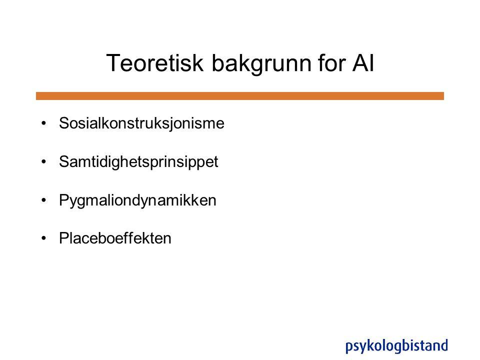 Teoretisk bakgrunn for AI •Sosialkonstruksjonisme •Samtidighetsprinsippet •Pygmaliondynamikken •Placeboeffekten
