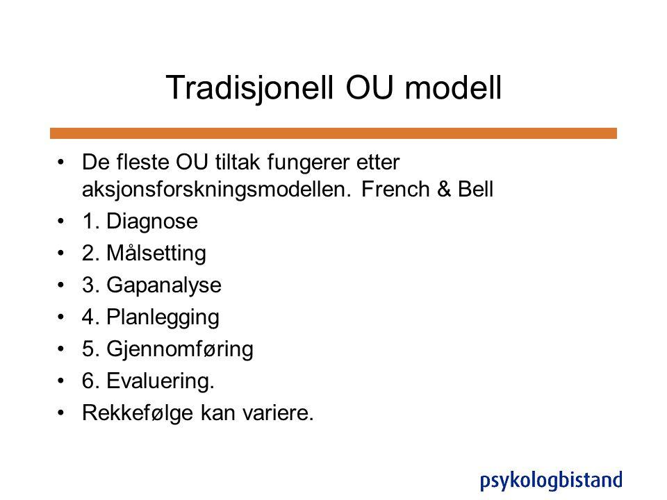 Tradisjonell OU modell •De fleste OU tiltak fungerer etter aksjonsforskningsmodellen. French & Bell •1. Diagnose •2. Målsetting •3. Gapanalyse •4. Pla