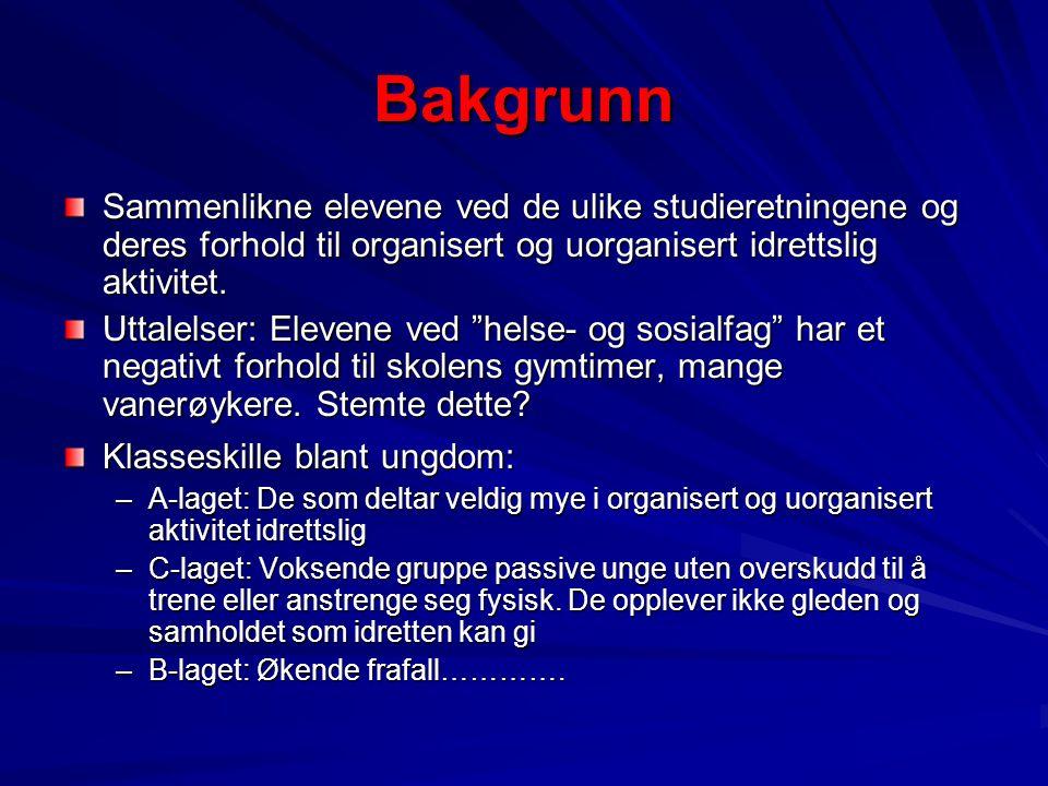 Bakgrunn Sammenlikne elevene ved de ulike studieretningene og deres forhold til organisert og uorganisert idrettslig aktivitet.