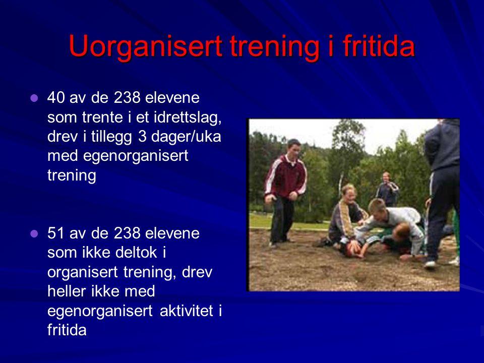 Uorganisert trening i fritida   40 av de 238 elevene som trente i et idrettslag, drev i tillegg 3 dager/uka med egenorganisert trening   51 av de 238 elevene som ikke deltok i organisert trening, drev heller ikke med egenorganisert aktivitet i fritida