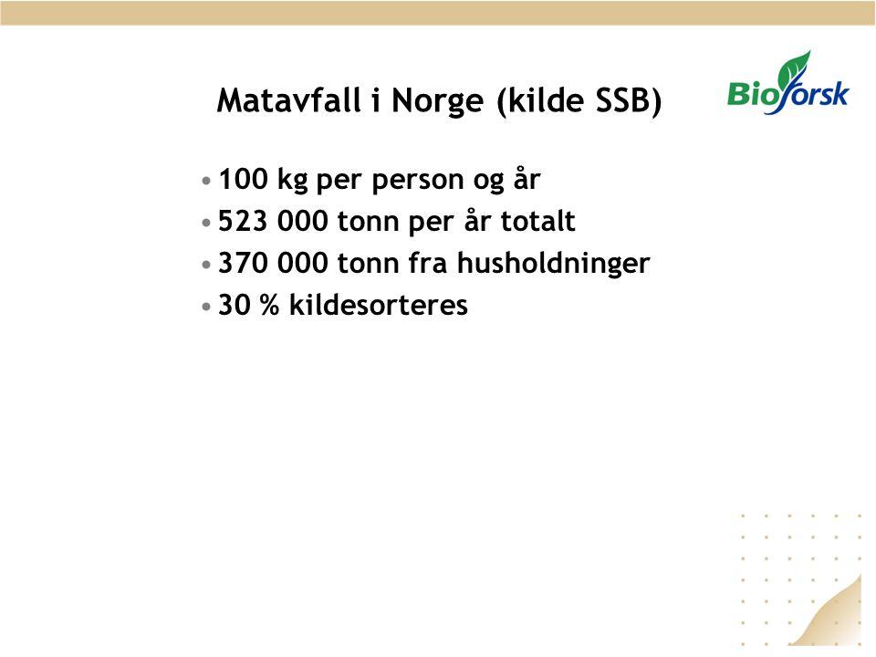 Matavfall i Norge (kilde SSB) •100 kg per person og år •523 000 tonn per år totalt •370 000 tonn fra husholdninger •30 % kildesorteres