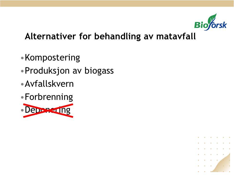 Alternativer for behandling av matavfall •Kompostering •Produksjon av biogass •Avfallskvern •Forbrenning •Deponering