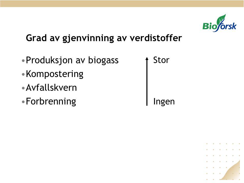 Grad av gjenvinning av verdistoffer •Produksjon av biogass •Kompostering •Avfallskvern •Forbrenning Stor Ingen