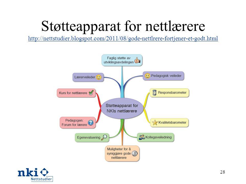 Støtteapparat for nettlærere http://nettstudier.blogspot.com/2011/08/gode-nettlrere-fortjener-et-godt.html http://nettstudier.blogspot.com/2011/08/god