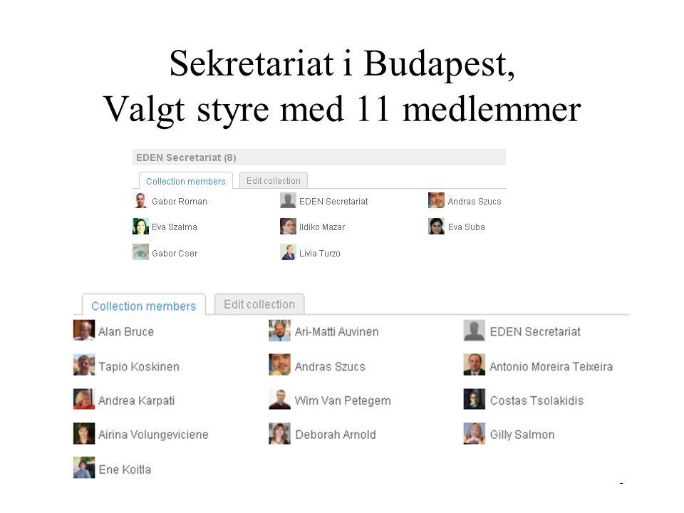 Sekretariat i Budapest, Valgt styre med 11 medlemmer 3