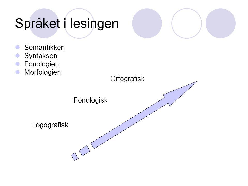 Språket i lesingen  Semantikken  Syntaksen  Fonologien  Morfologien Ortografisk Fonologisk Logografisk