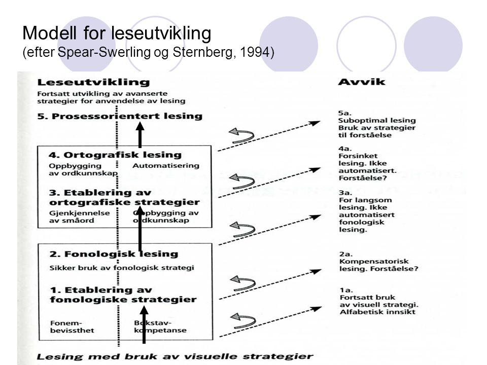 Jørgen Frost Modell for leseutvikling (efter Spear-Swerling og Sternberg, 1994)