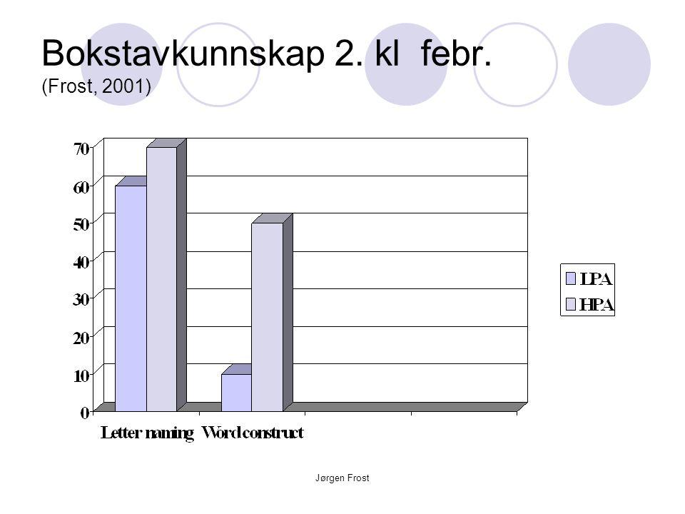 Jørgen Frost Bokstavkunnskap 2. kl febr. (Frost, 2001)