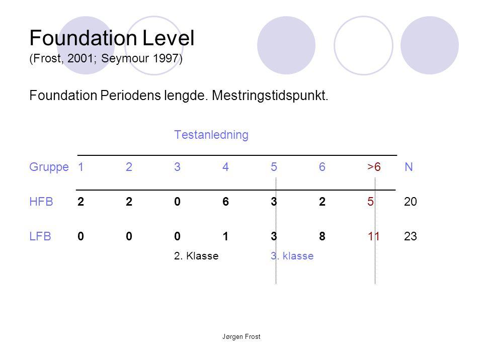 Jørgen Frost Foundation Level (Frost, 2001; Seymour 1997) Foundation Periodens lengde. Mestringstidspunkt. Testanledning _____________________________