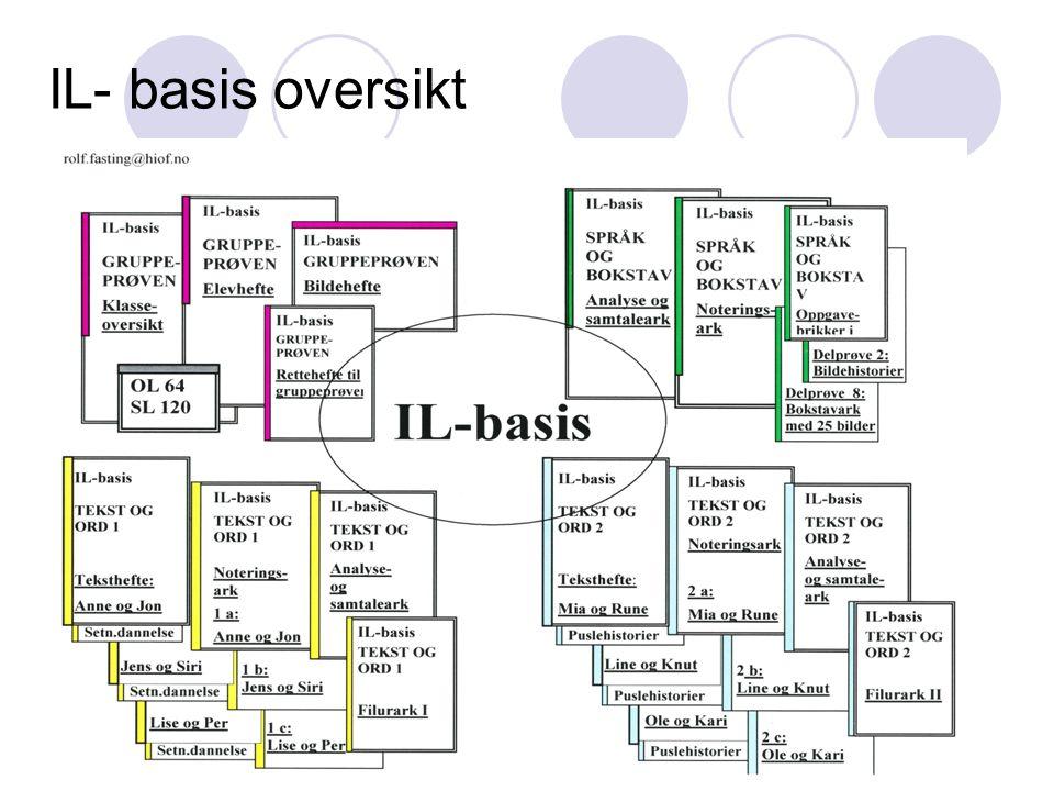 IL- basis oversikt