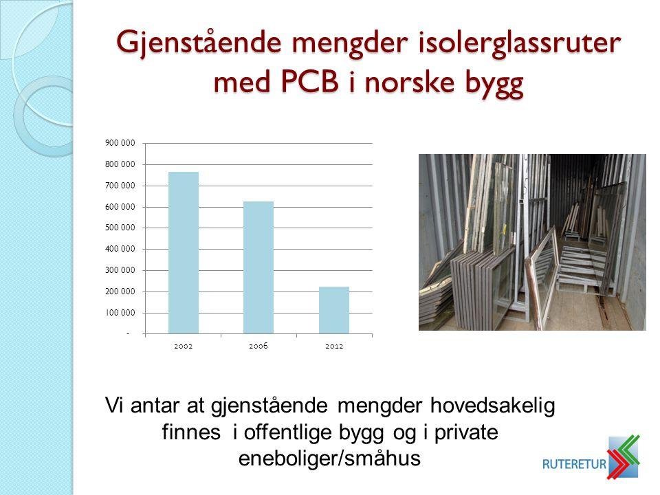 Gjenstående mengder isolerglassruter med PCB i norske bygg Vi antar at gjenstående mengder hovedsakelig finnes i offentlige bygg og i private enebolig