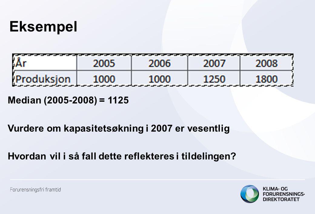Eksempel Median (2005-2008) = 1125 Vurdere om kapasitetsøkning i 2007 er vesentlig Hvordan vil i så fall dette reflekteres i tildelingen?