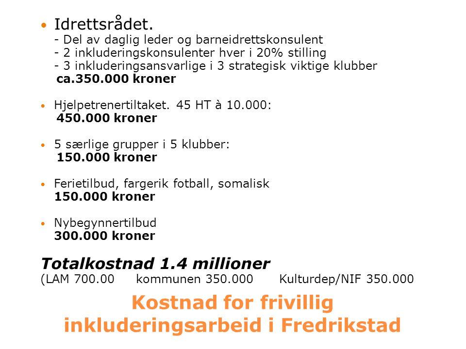 Kostnad for frivillig inkluderingsarbeid i Fredrikstad  Idrettsrådet.