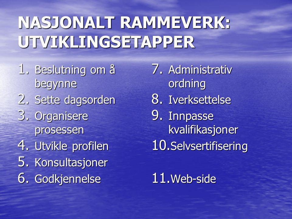ETAPPER 1 - 6 • Etapper 1 – 6 fullført i Norge.