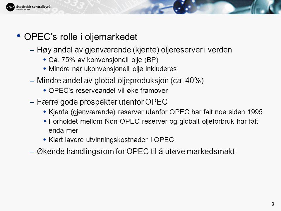 3 • OPEC's rolle i oljemarkedet –Høy andel av gjenværende (kjente) oljereserver i verden  Ca.