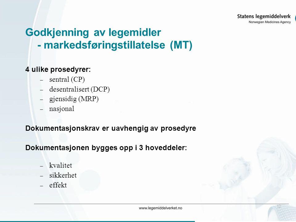 12 Godkjenning av legemidler - markedsføringstillatelse (MT) 4 ulike prosedyrer: – sentral (CP) – desentralisert (DCP) – gjensidig (MRP) – nasjonal Dokumentasjonskrav er uavhengig av prosedyre Dokumentasjonen bygges opp i 3 hoveddeler: – kvalitet – sikkerhet – effekt
