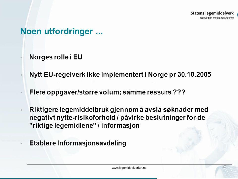 22 Noen utfordringer... • Norges rolle i EU • Nytt EU-regelverk ikke implementert i Norge pr 30.10.2005 • Flere oppgaver/større volum; samme ressurs ?