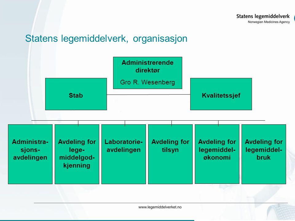 8 Statens legemiddelverk, organisasjon Administrerende direktør Gro R. Wesenberg Administra- sjons- avdelingen Avdeling for lege- middelgod- kjenning