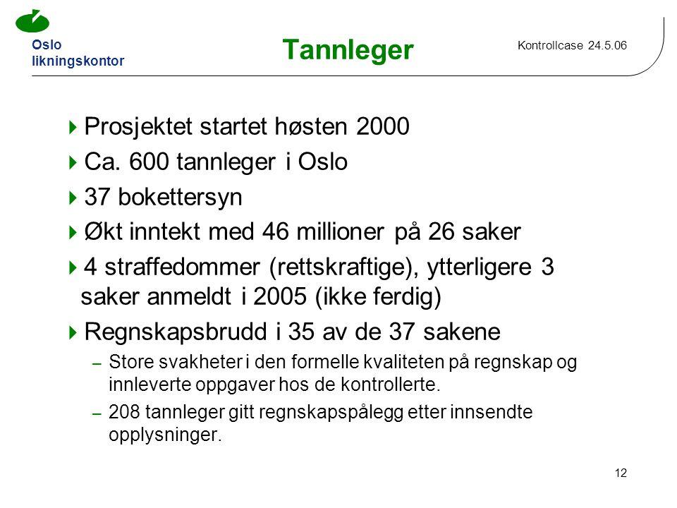 Oslo likningskontor Kontrollcase 24.5.06 12 Tannleger  Prosjektet startet høsten 2000  Ca.
