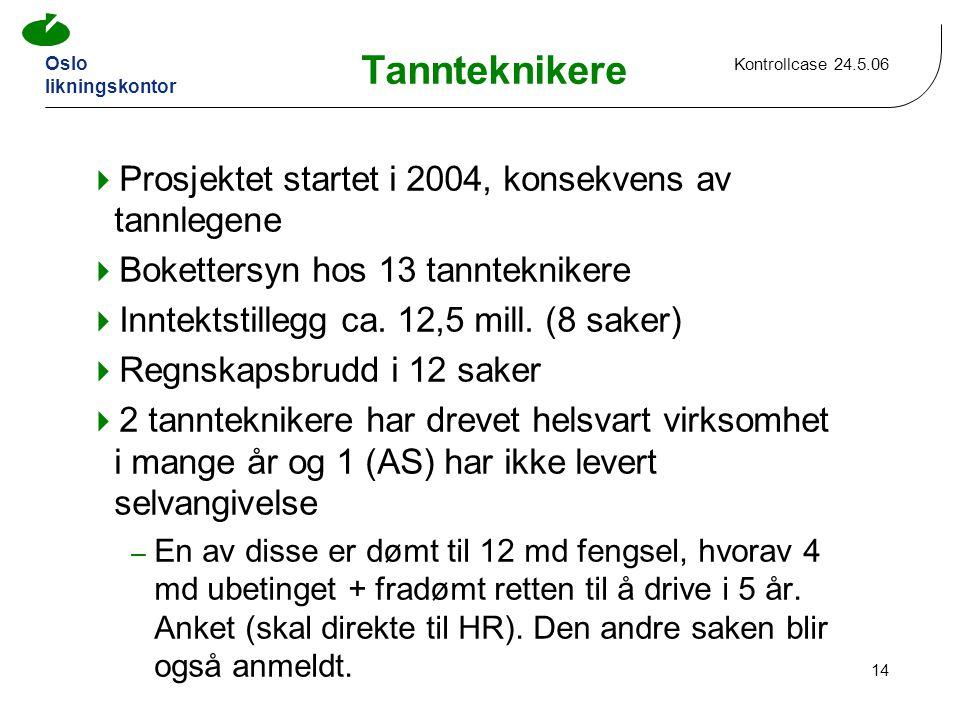 Oslo likningskontor Kontrollcase 24.5.06 14 Tannteknikere  Prosjektet startet i 2004, konsekvens av tannlegene  Bokettersyn hos 13 tannteknikere  Inntektstillegg ca.