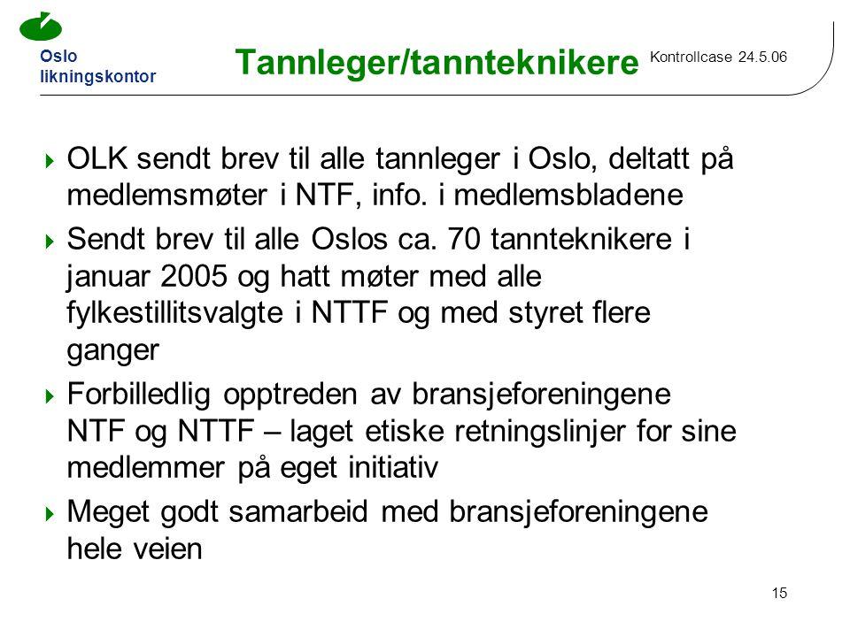 Oslo likningskontor Kontrollcase 24.5.06 15 Tannleger/tannteknikere  OLK sendt brev til alle tannleger i Oslo, deltatt på medlemsmøter i NTF, info.
