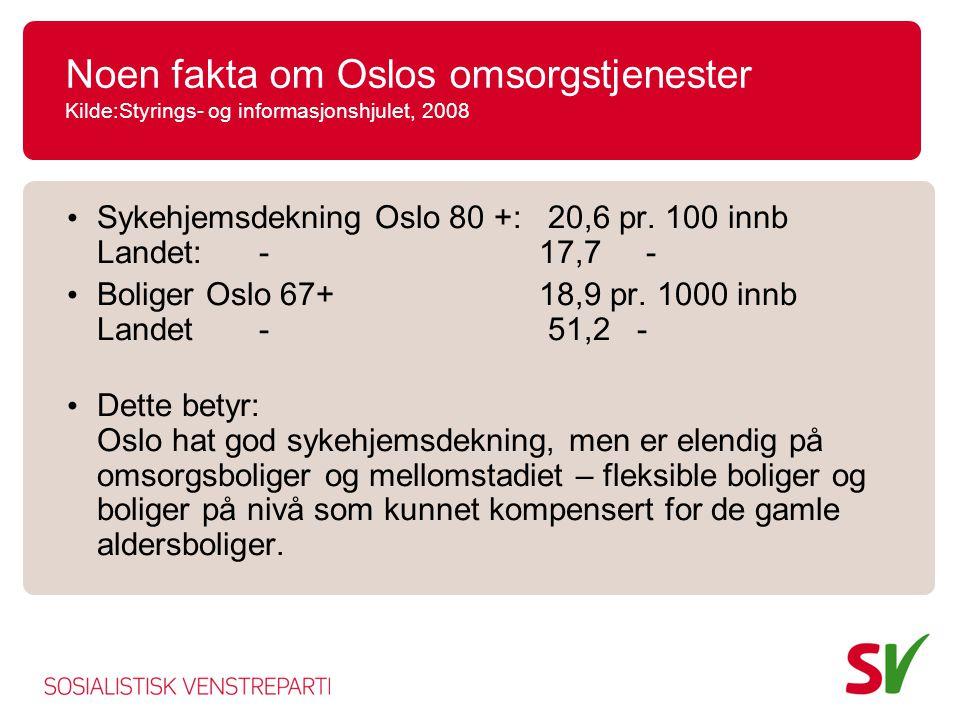 Noen fakta om Oslos omsorgstjenester Kilde:Styrings- og informasjonshjulet, 2008 • Sykehjemsdekning Oslo 80 +: 20,6 pr. 100 innb Landet:- 17,7 - • Bol