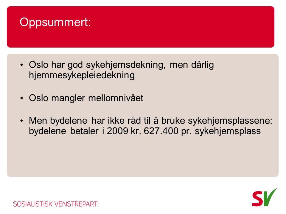 Oppsummert: • Oslo har god sykehjemsdekning, men dårlig hjemmesykepleiedekning • Oslo mangler mellomnivået • Men bydelene har ikke råd til å bruke syk