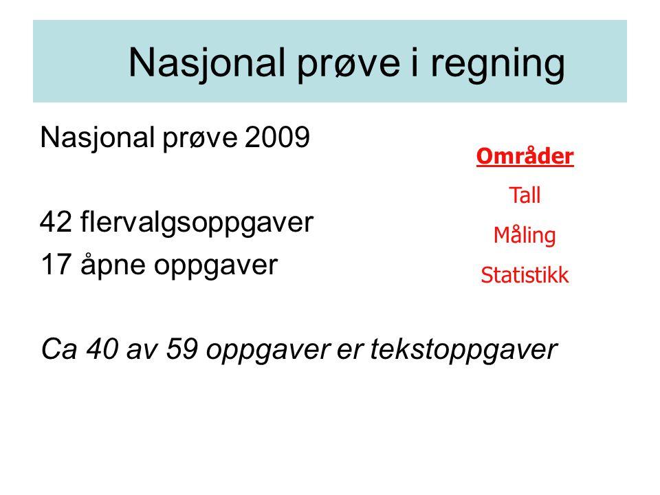 Nasjonal prøve i regning Nasjonal prøve 2009 42 flervalgsoppgaver 17 åpne oppgaver Ca 40 av 59 oppgaver er tekstoppgaver Områder Tall Måling Statistik