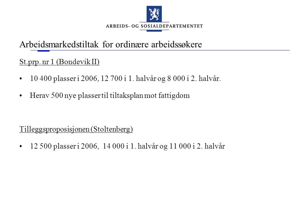 Arbeidsmarkedstiltak for ordinære arbeidssøkere St.prp. nr 1 (Bondevik II) •10 400 plasser i 2006, 12 700 i 1. halvår og 8 000 i 2. halvår. •Herav 500