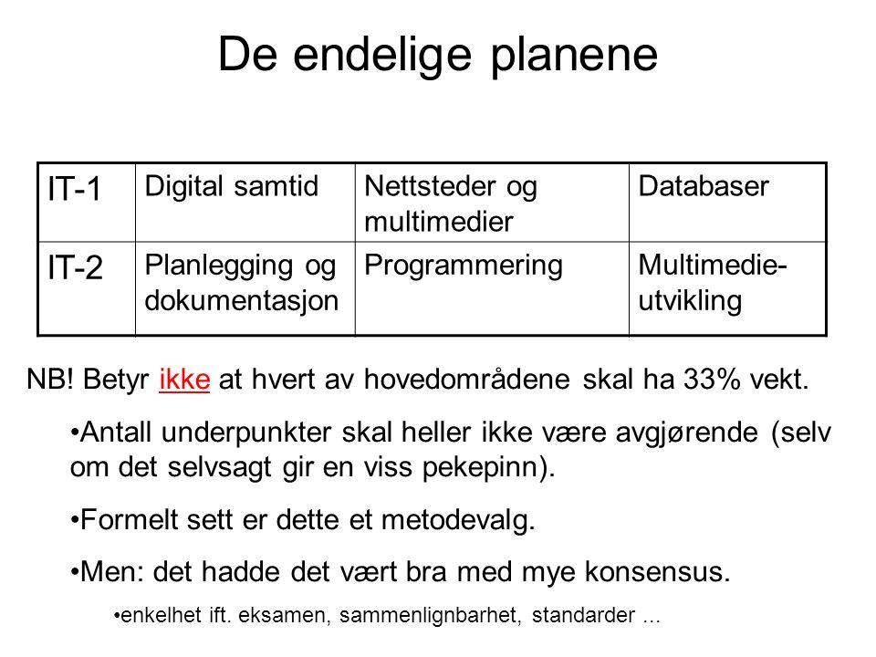 De endelige planene IT-1 Digital samtidNettsteder og multimedier Databaser IT-2 Planlegging og dokumentasjon ProgrammeringMultimedie- utvikling NB! Be