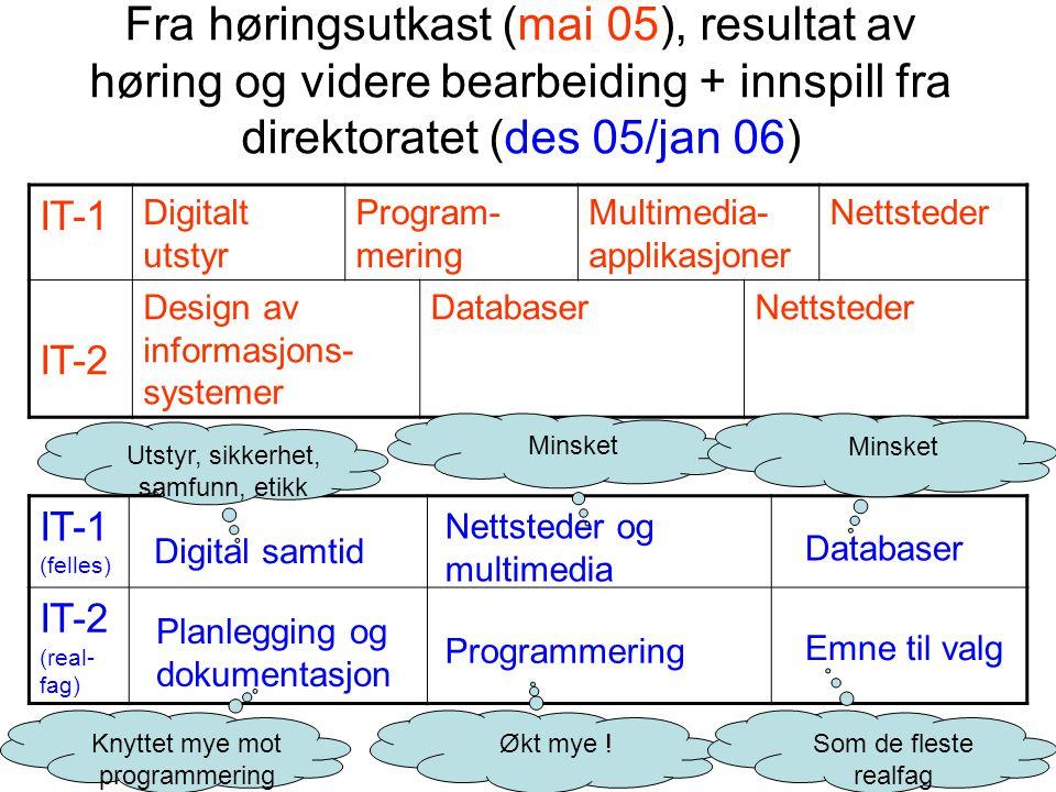 Fra høringsutkast (mai 05), resultat av høring og videre bearbeiding + innspill fra direktoratet (des 05/jan 06) IT-1 Digitalt utstyr Program- mering