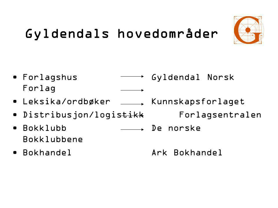 Gyldendals hovedområder •ForlagshusGyldendal Norsk Forlag •Leksika/ordbøkerKunnskapsforlaget •Distribusjon/logistikkForlagsentralen •BokklubbDe norske Bokklubbene •BokhandelArk Bokhandel
