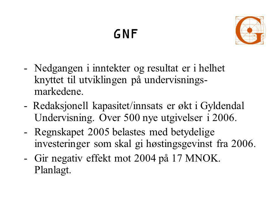 GNF -Nedgangen i inntekter og resultat er i helhet knyttet til utviklingen på undervisnings- markedene.