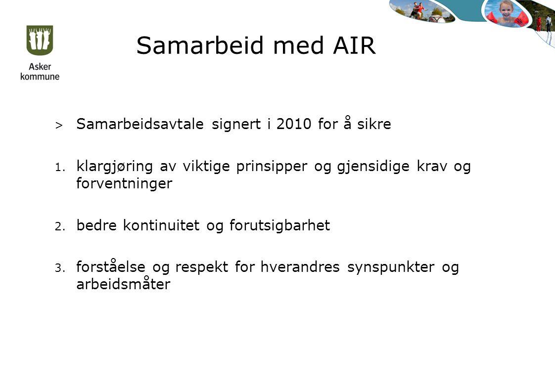 Samarbeid med AIR > Samarbeidsavtale signert i 2010 for å sikre 1.