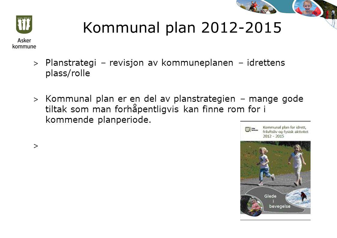 Kommunal plan 2012-2015 > Planstrategi – revisjon av kommuneplanen – idrettens plass/rolle > Kommunal plan er en del av planstrategien – mange gode tiltak som man forhåpentligvis kan finne rom for i kommende planperiode.