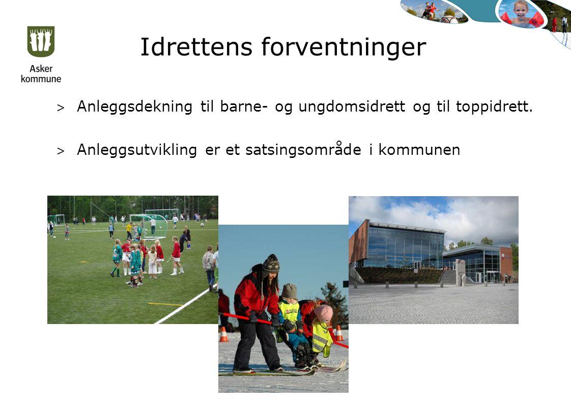 Idrettens forventninger > Anleggsdekning til barne- og ungdomsidrett og til toppidrett.