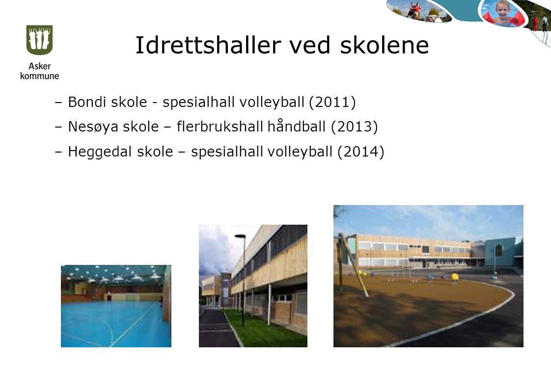 Idrettshaller ved skolene – Bondi skole - spesialhall volleyball (2011) – Nesøya skole – flerbrukshall håndball (2013) – Heggedal skole – spesialhall volleyball (2014)
