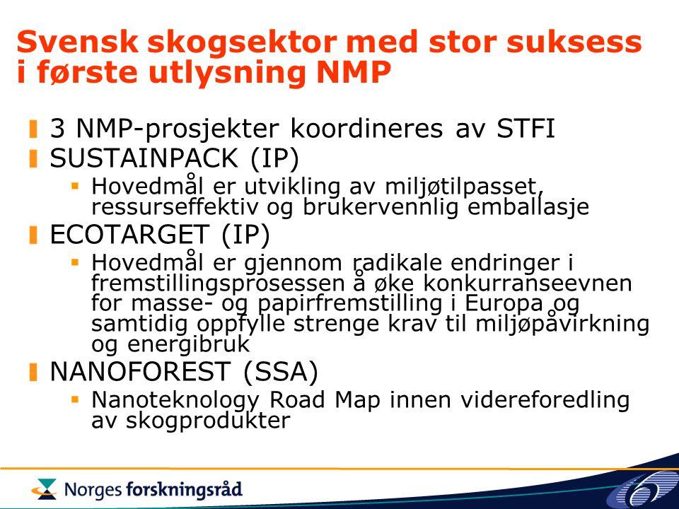 Svensk skogsektor med stor suksess i første utlysning NMP 3 NMP-prosjekter koordineres av STFI SUSTAINPACK (IP)  Hovedmål er utvikling av miljøtilpas