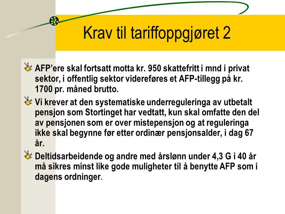 Krav til tariffoppgjøret 2 AFP'ere skal fortsatt motta kr. 950 skattefritt i mnd i privat sektor, i offentlig sektor videreføres et AFP-tillegg på kr.