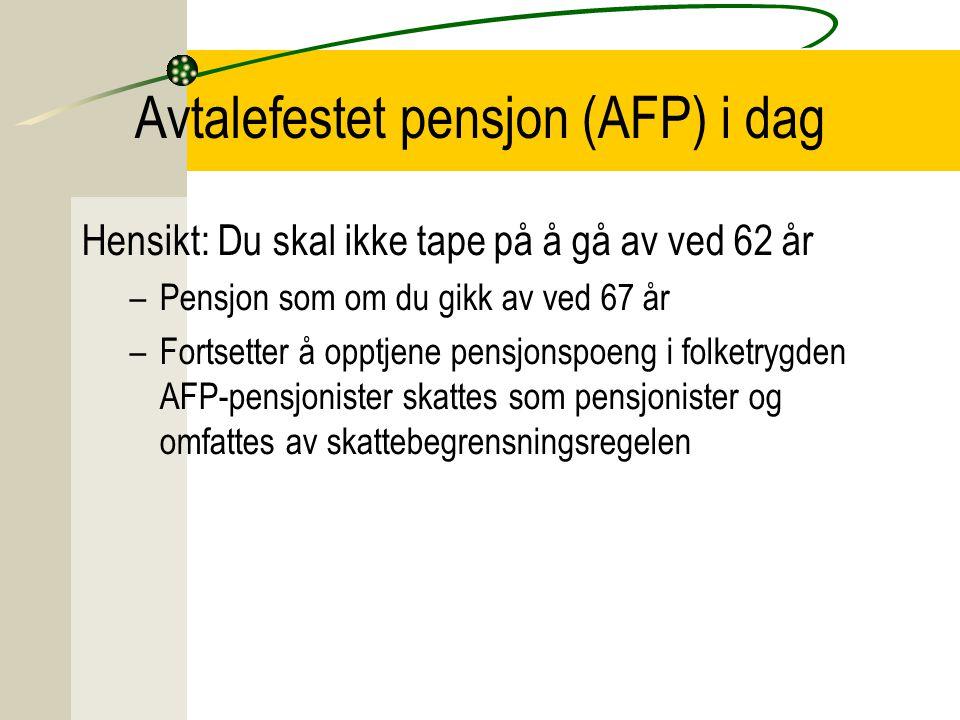 Avtalefestet pensjon (AFP) i dag Hensikt: Du skal ikke tape på å gå av ved 62 år –Pensjon som om du gikk av ved 67 år –Fortsetter å opptjene pensjonsp
