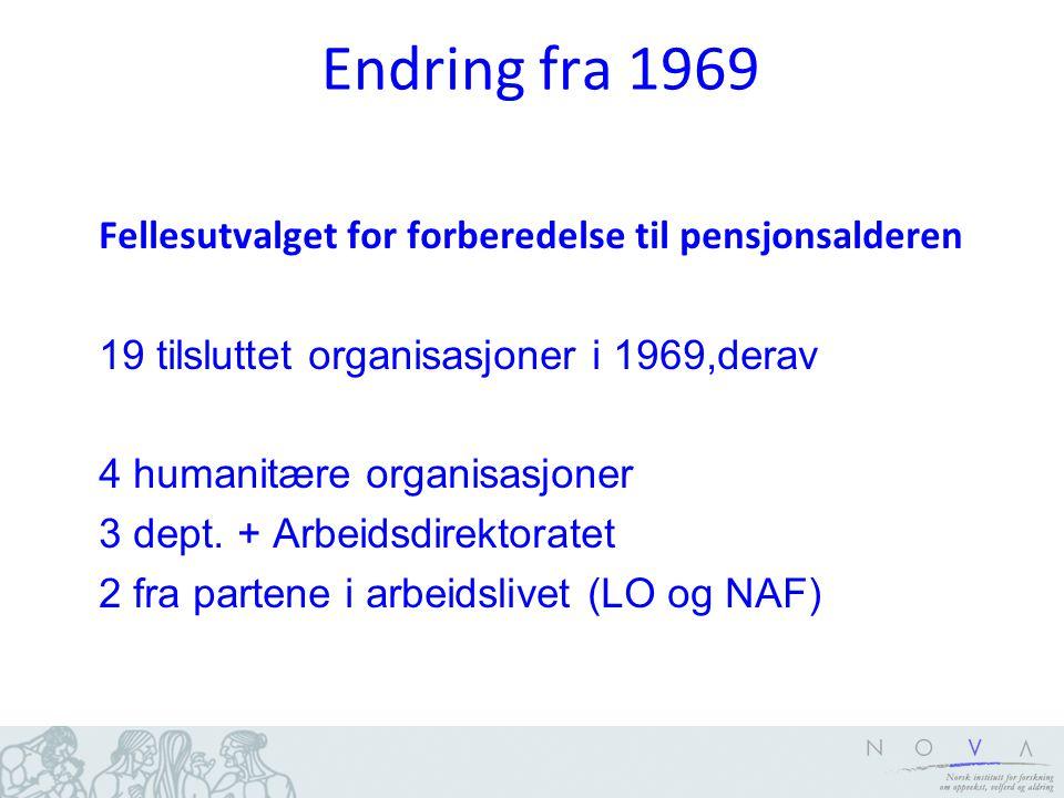 til 2009: Senter for seniorpolitikk 28 tilsluttede organisasjoner, derav 12 fra partene i arbeidslivet 5 arb.taker og 7 arb.giver + FAD